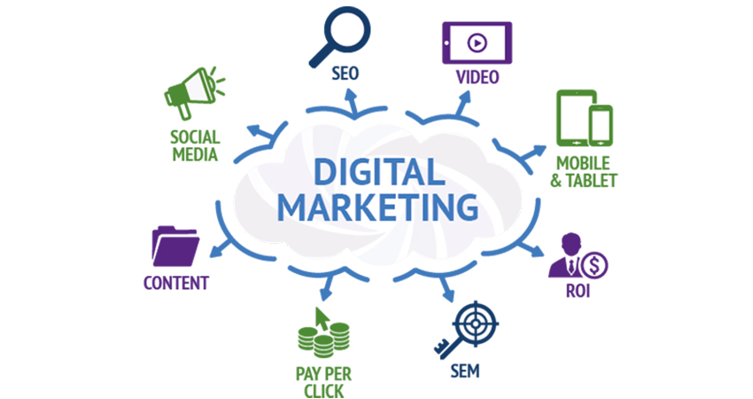 Best Digital Marketing Services in Kangra (HP)