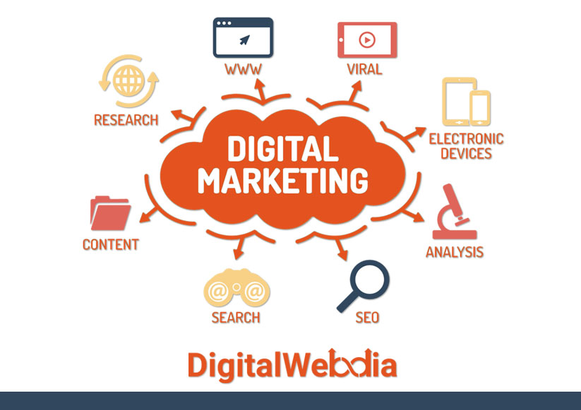 Best Digital Marketing Services Himachal Pradesh